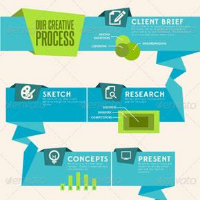 Overflow Graphic Design