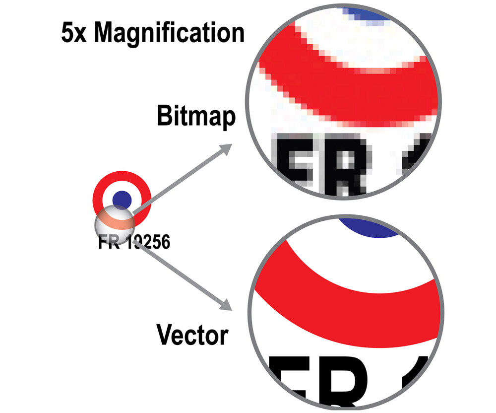 12 Difference Between Bitmap And Vector Images