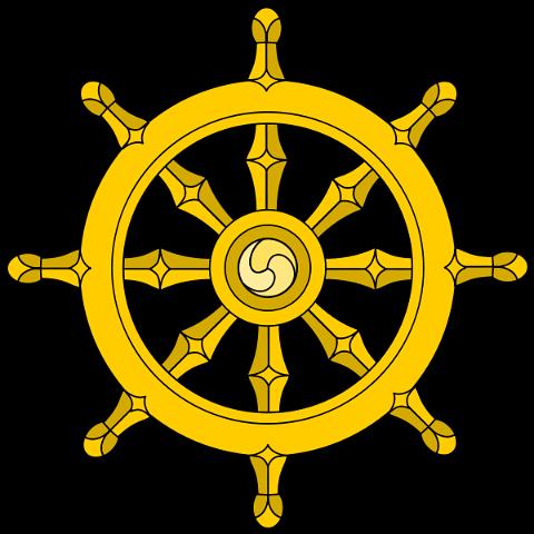 Buddhism Eightfold Path &