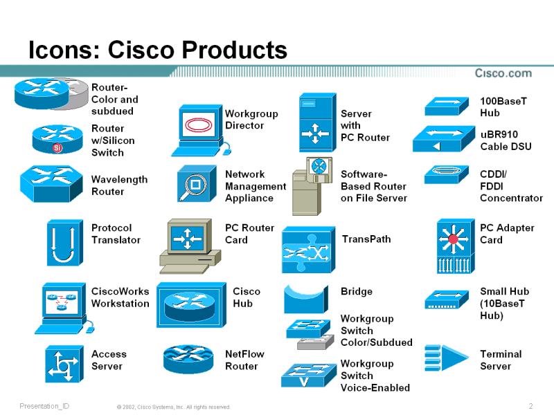 Cisco Network Icons