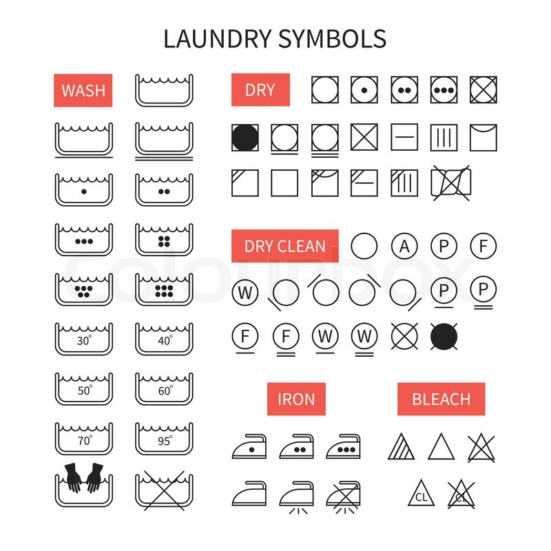 Clothing Washing Instruction Symbols