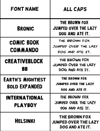 Comic Book Writing Font