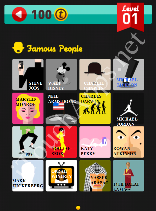 Icon Pop Quiz Famous People Level 2