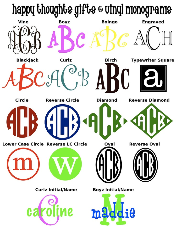 how to download fonts on mac for cricut