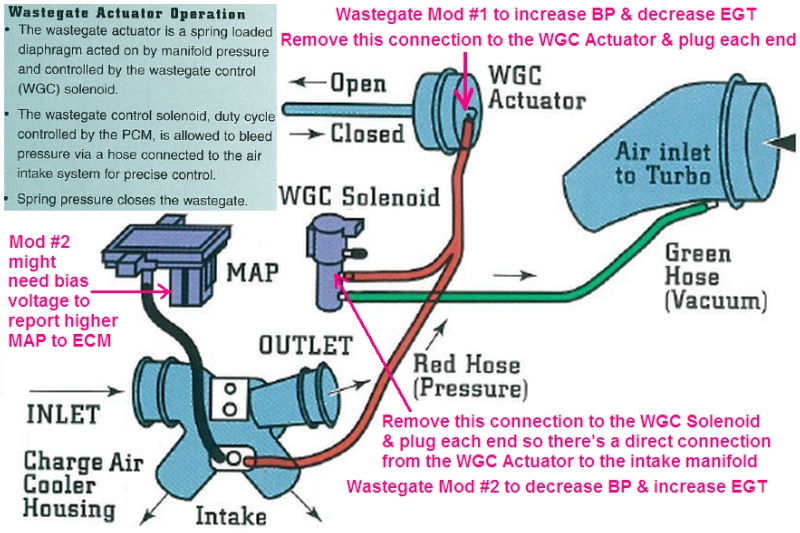 2002 7 3 powerstroke wiring diagram 6 0 powerstroke
