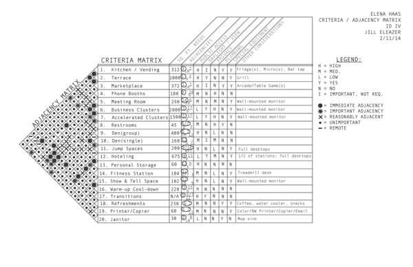 14 space matrix design of unity images design elements for Indoor design criteria