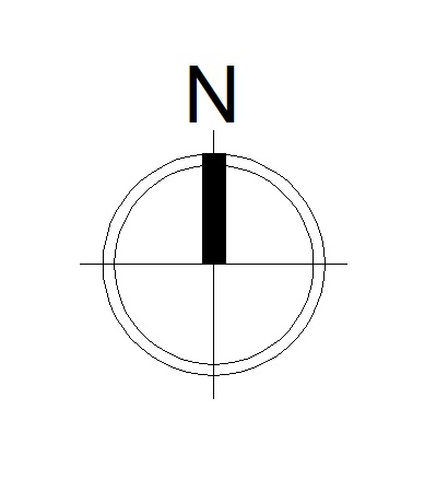 5 North Rustic Compass Icon.png Images