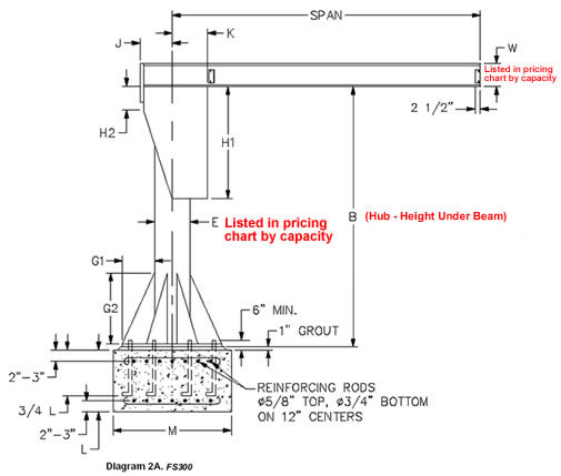 7 Jib Crane Design Drawings Images