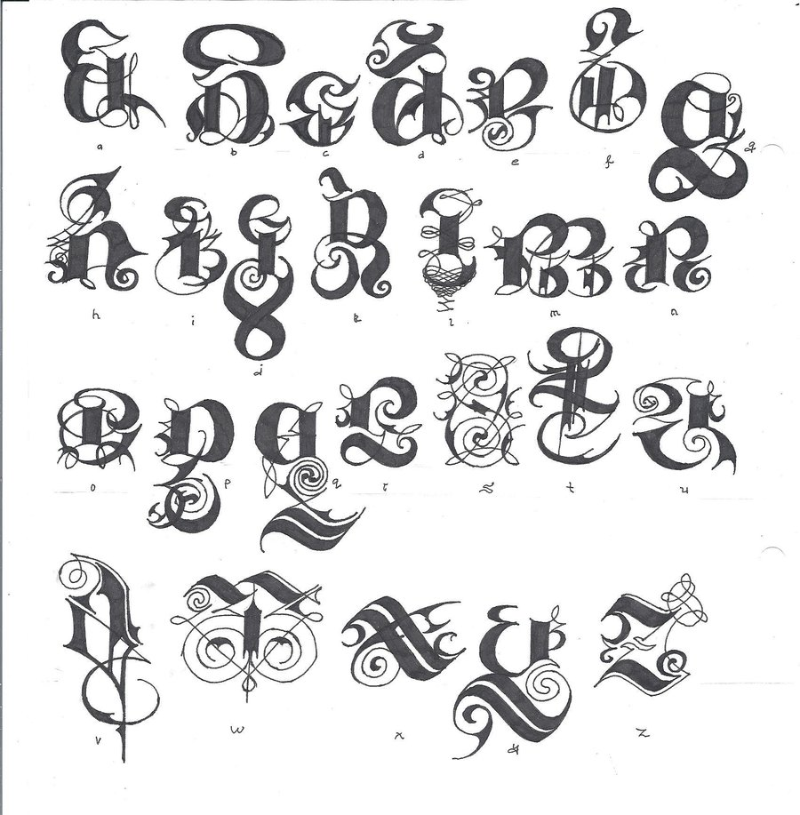 Gothic Script Alphabet Letters