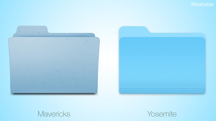 Mac OS X Folder Icons Yosemite
