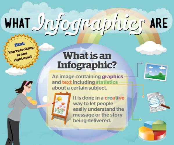 Making infographics for students