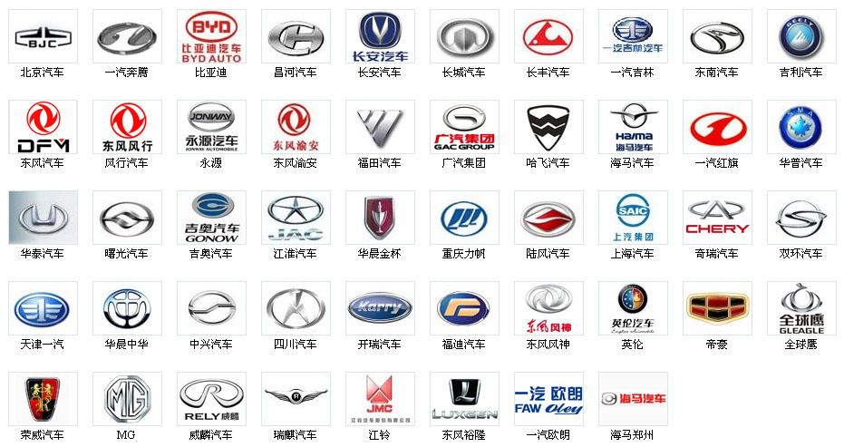 Chinese Car Brand Logo List