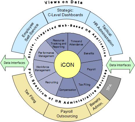 13 Unicorn HRO Icon Images