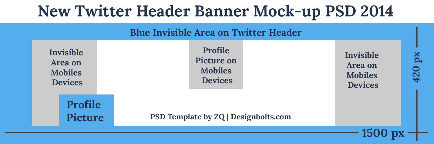 Twitter Banner Size Template