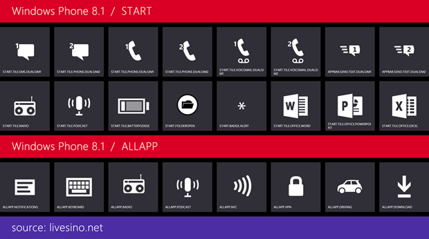 8 Windows Phone Lock Icons Images