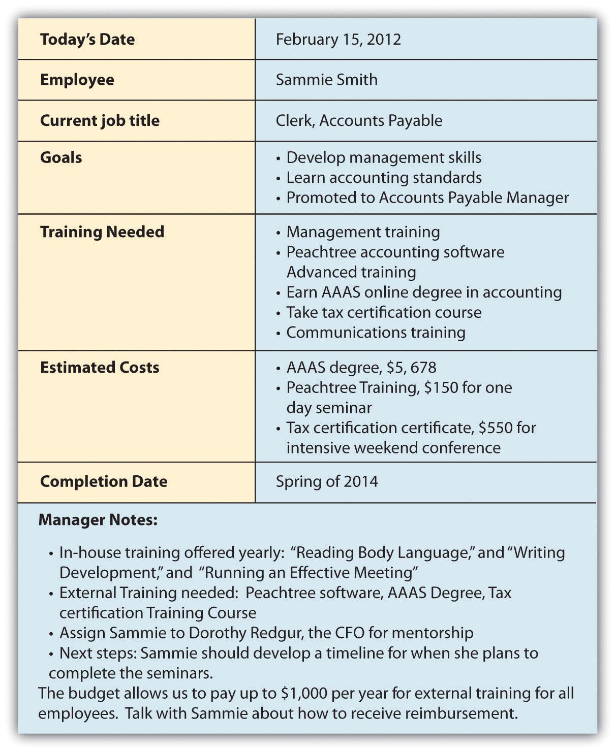 Employee Career Development Plan Examples