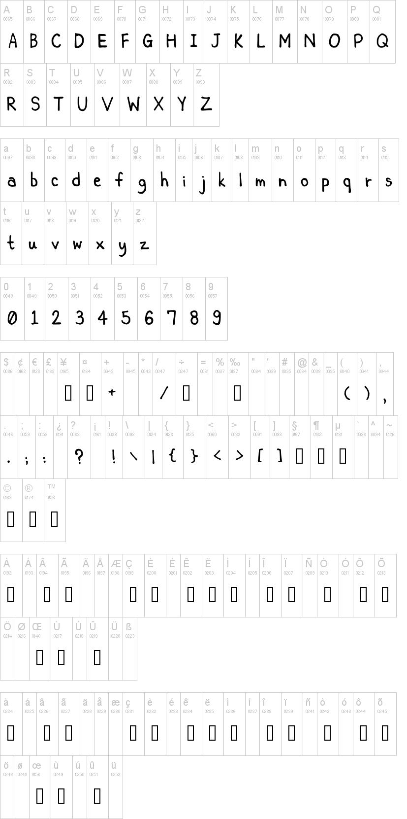 Hand Lettering Fonts Dafont