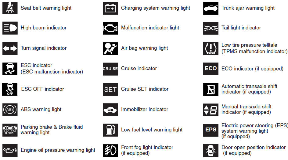 hyundai sonata warning light symbols