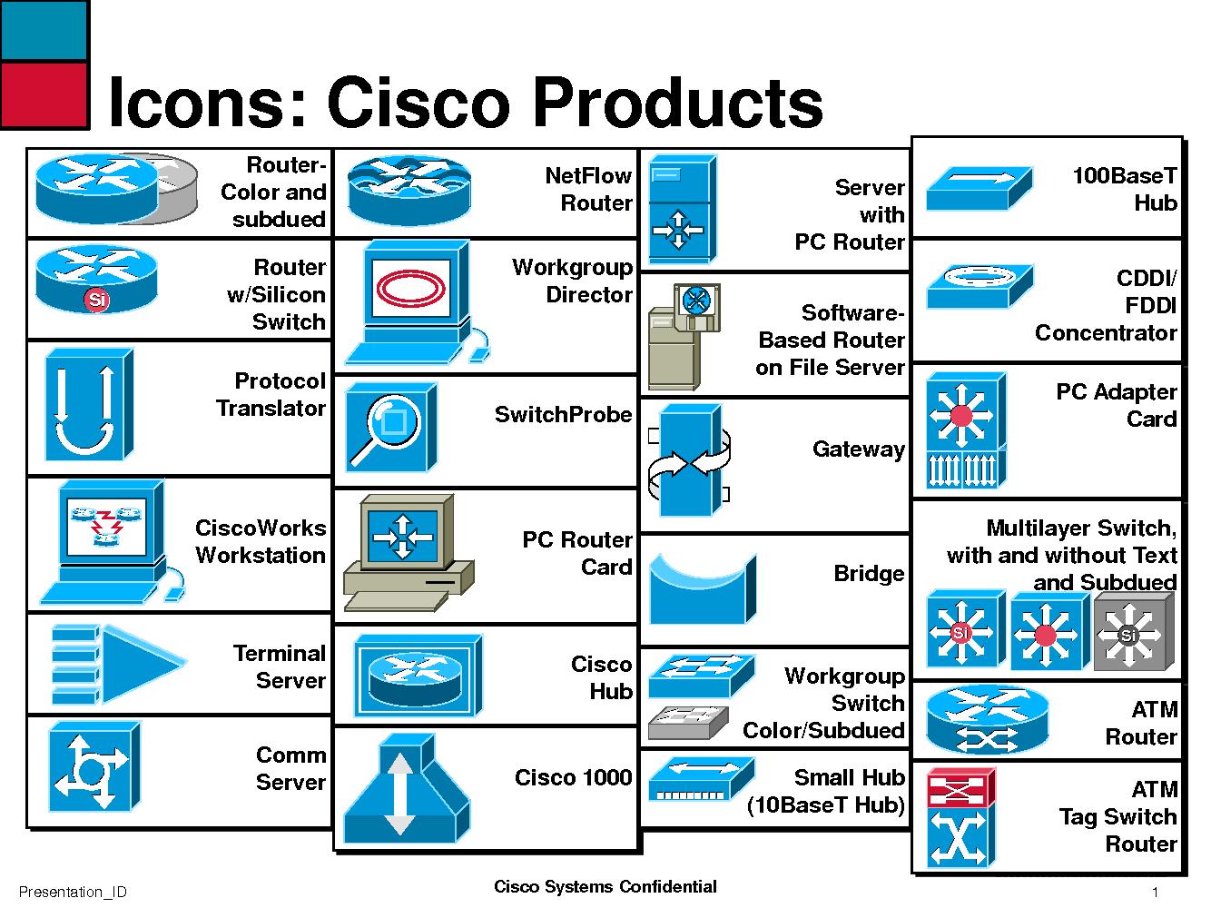 14 Cisco Switch Icon Images - Cisco Network Symbols, Cisco ...