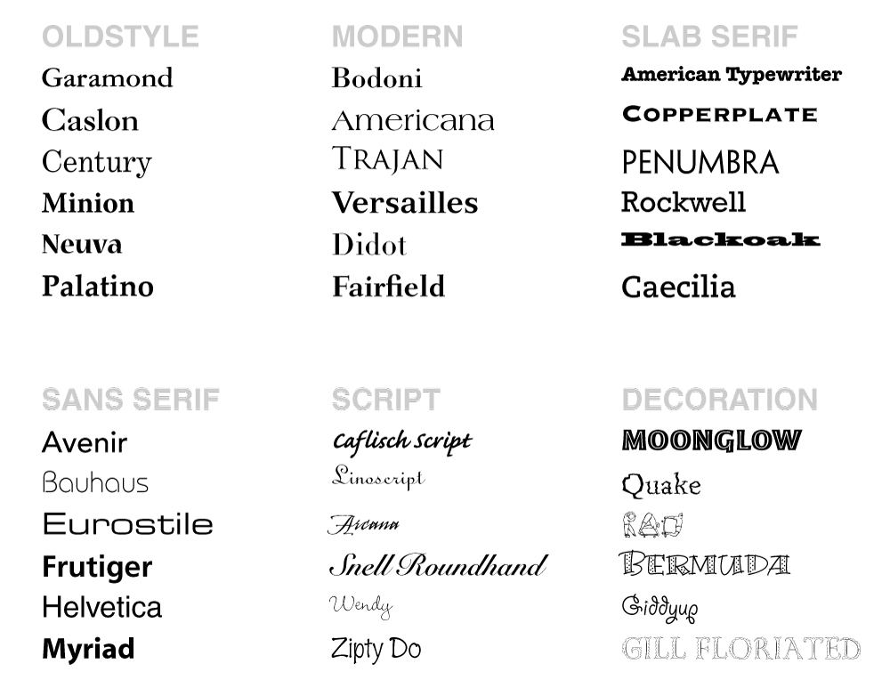 9 HTML Font Styles Images