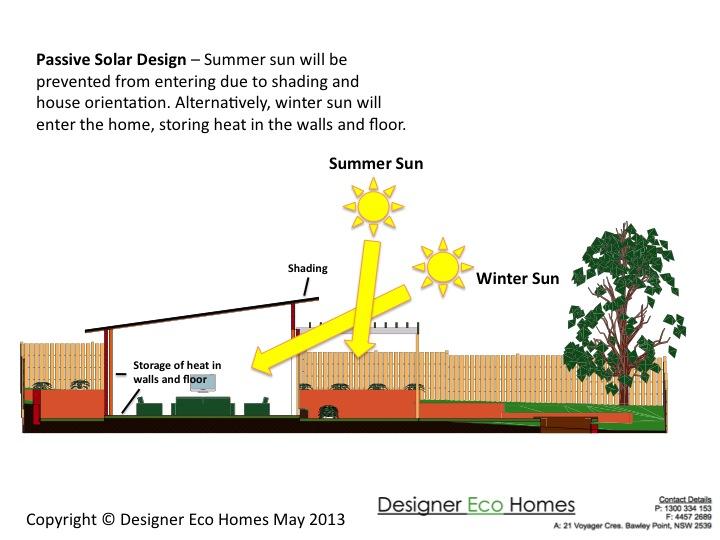10 Passive Solar Building Design Images Passive Solar