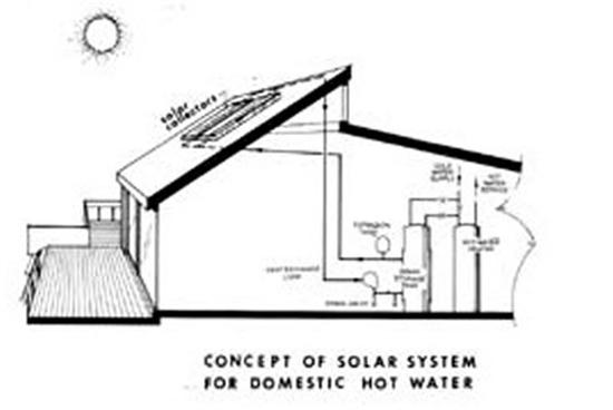 10 Passive Solar Building Design Images