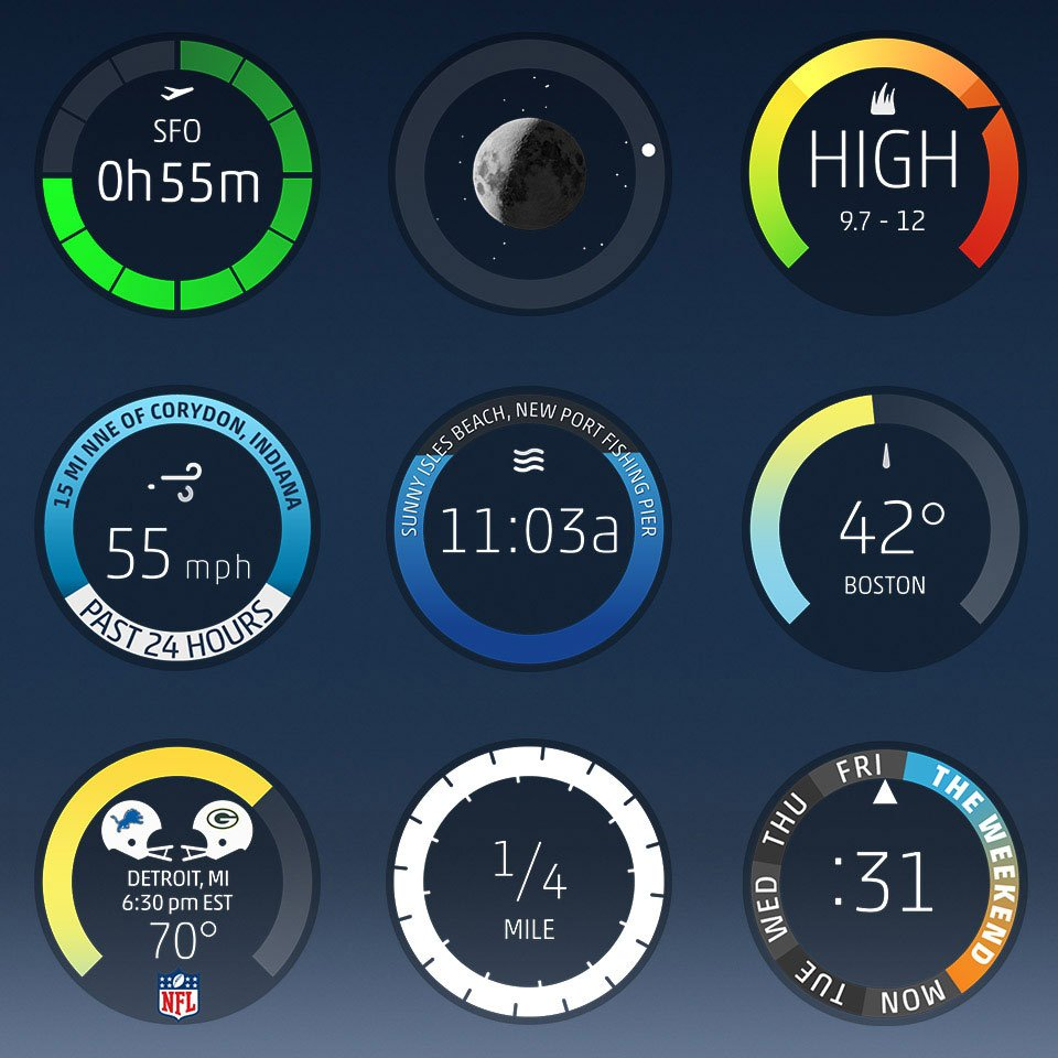 12 Channel Weather Forecast Icons Images - Weather Channel