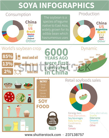 Soybean Infographics Templates