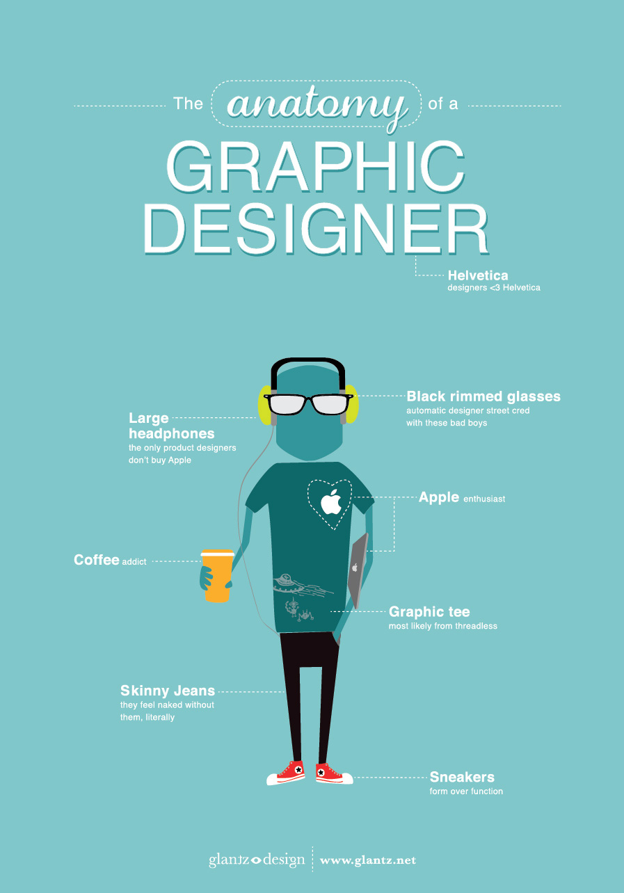 What Do Graphic Designers Design