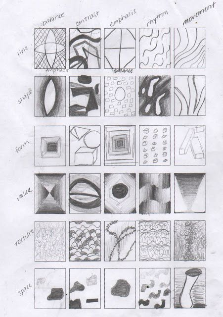 art principles and elements Traditionally, the elements and principles of art—including line, shape, color, and texture—are the visual building blocks of art and design used by western artists to express ideas or emotions in art.