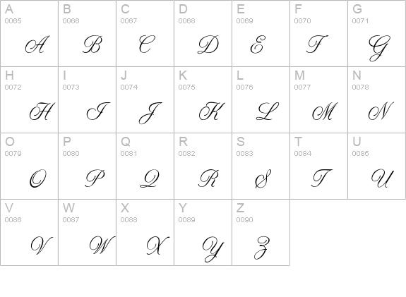 Happy Birthday Writing Fonts