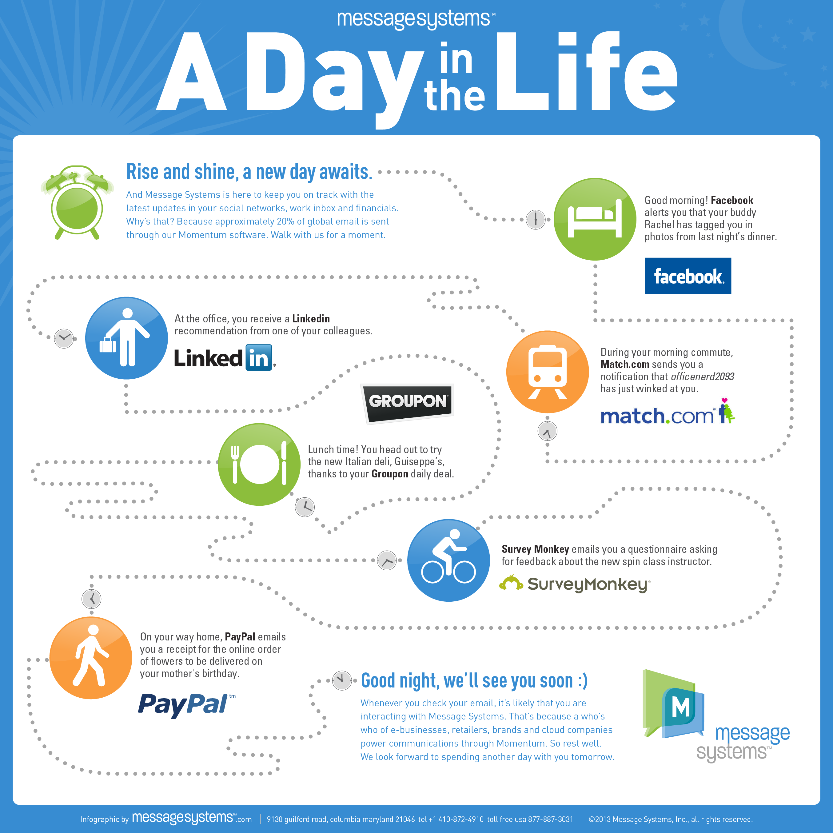 Day in Life Infographic