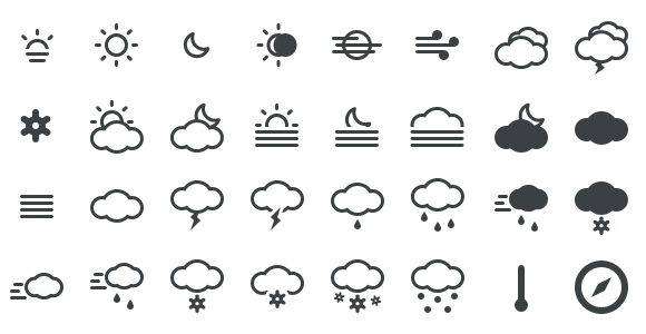 iPhone Weather App Symbol Meanings