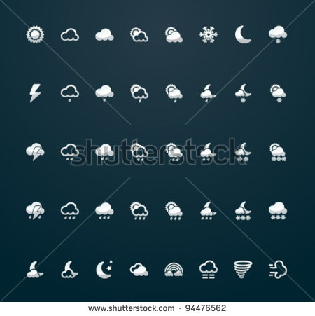 iPhone Weather Symbols Meaning