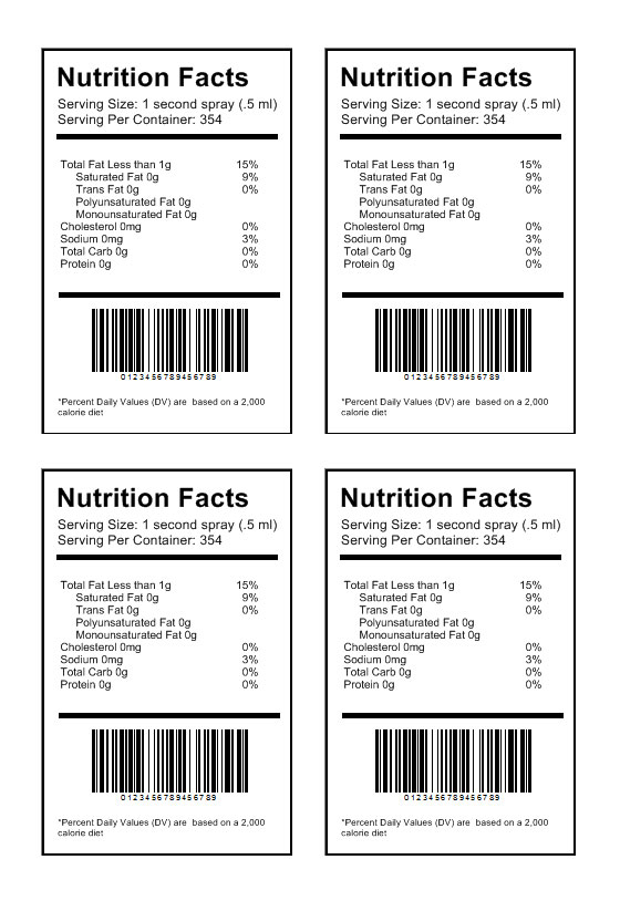 Birthday Nutrition Facts Label Template