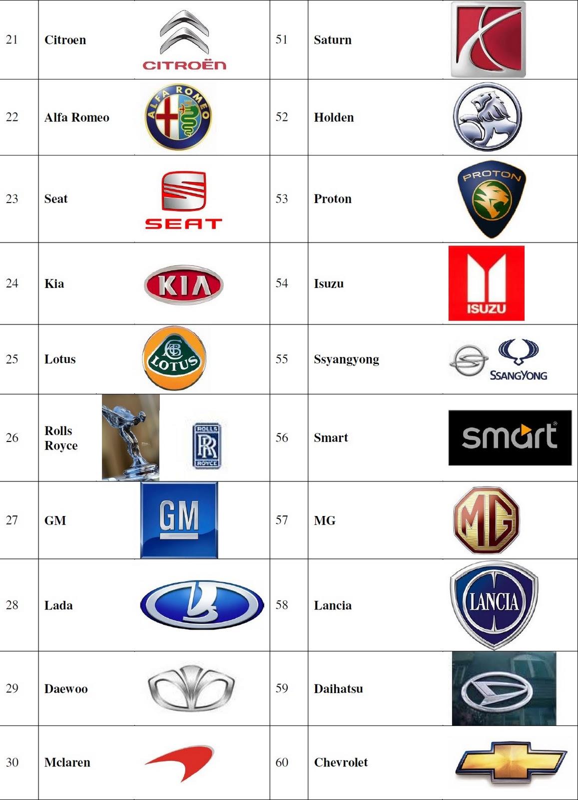 12 Automotive Business Icons Images - Car Auto Repair ...