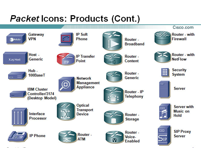 14 Visio Network Icons Images