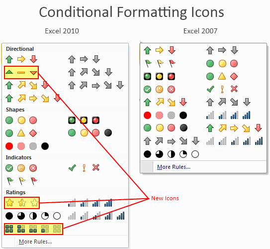 13 Excel Icon Sets Images