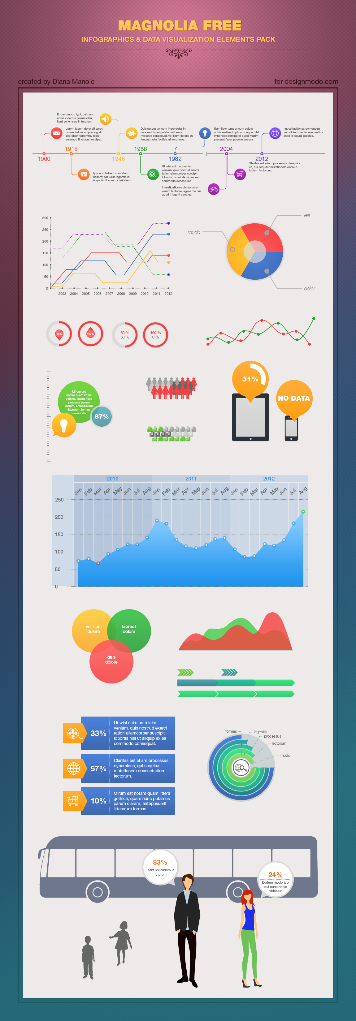 16 Infographic Template PSD Images