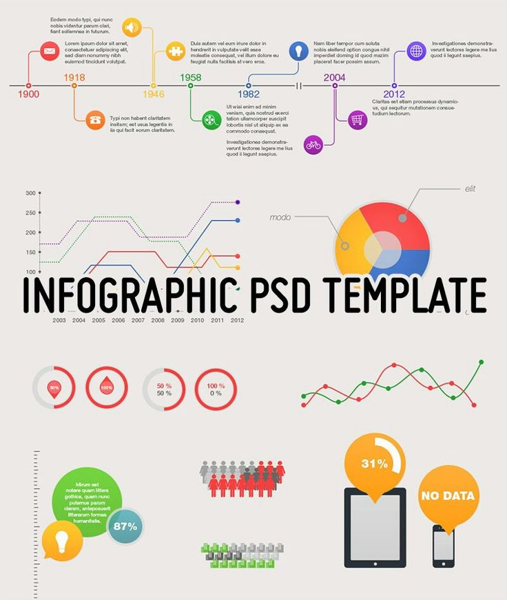 Infographic template microsoft word