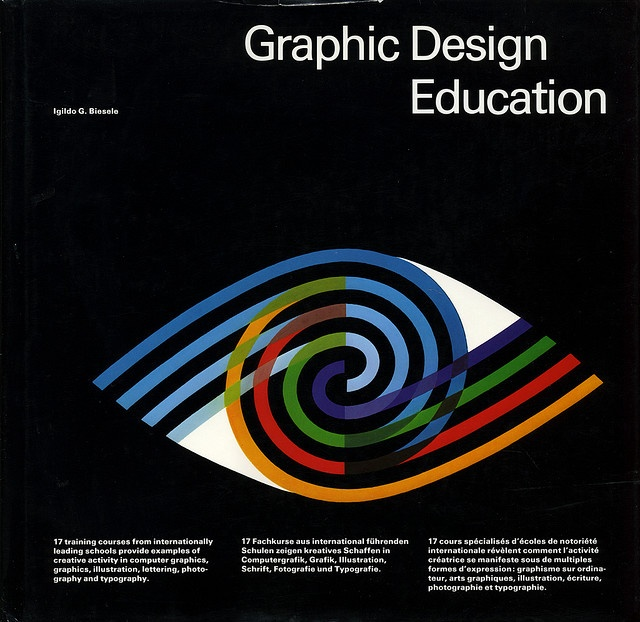 Graphic Design Education