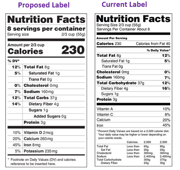 14 FDA Food Label Template PSD Images