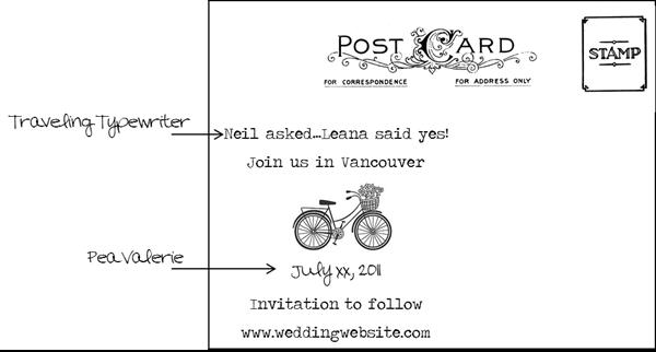 Save the Date Vintage Postcard Font