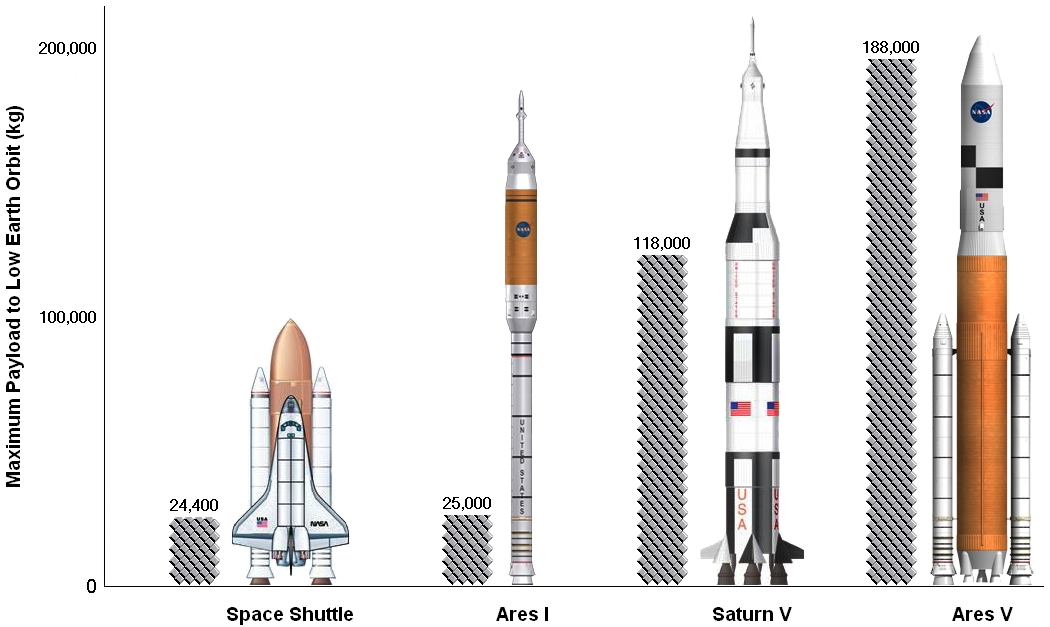 16 Space Shuttle Vector Art PNG Images