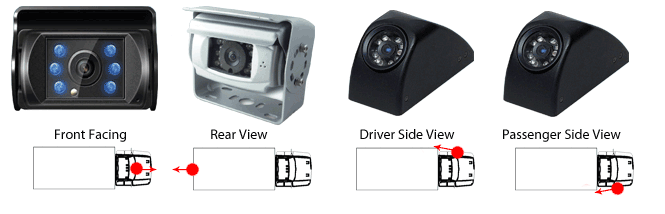 Truck Backup Camera Systems