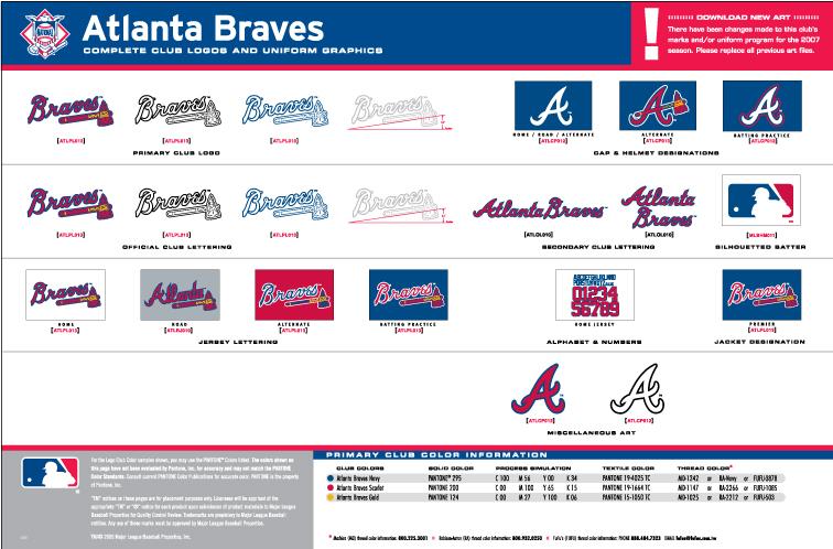 Atlanta Braves Logo Vector