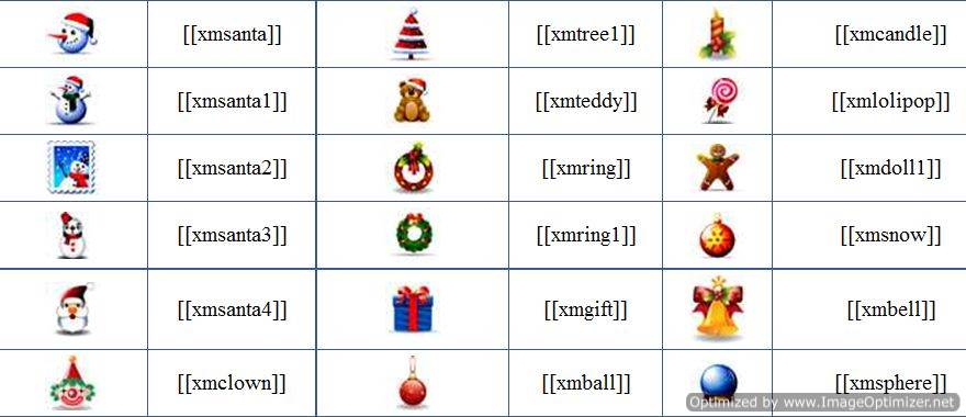 13 Holiday Emoticons For Facebook Images