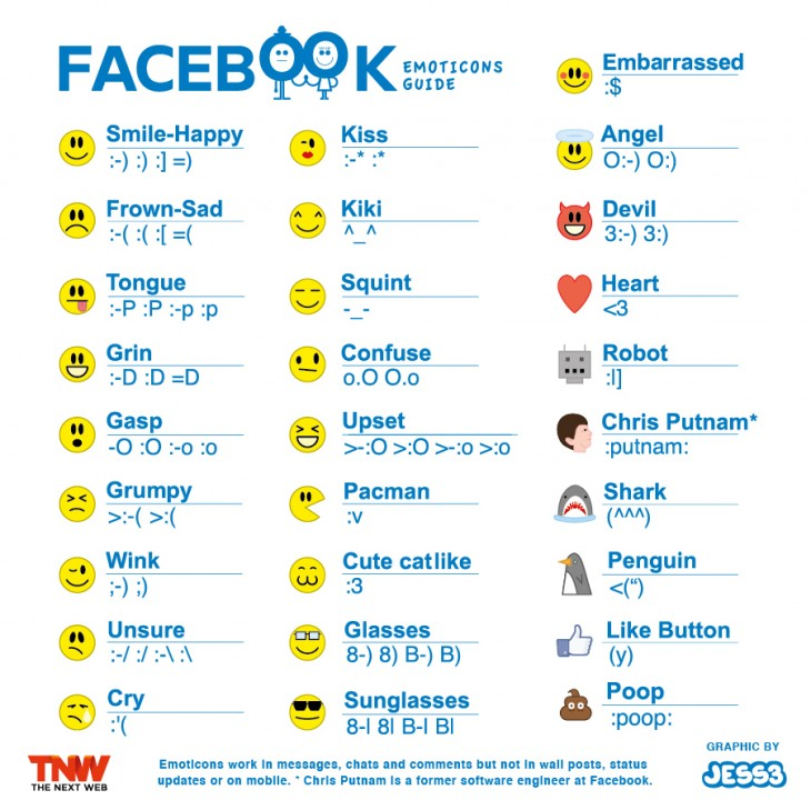 14 Every Facebook Emoticon Images