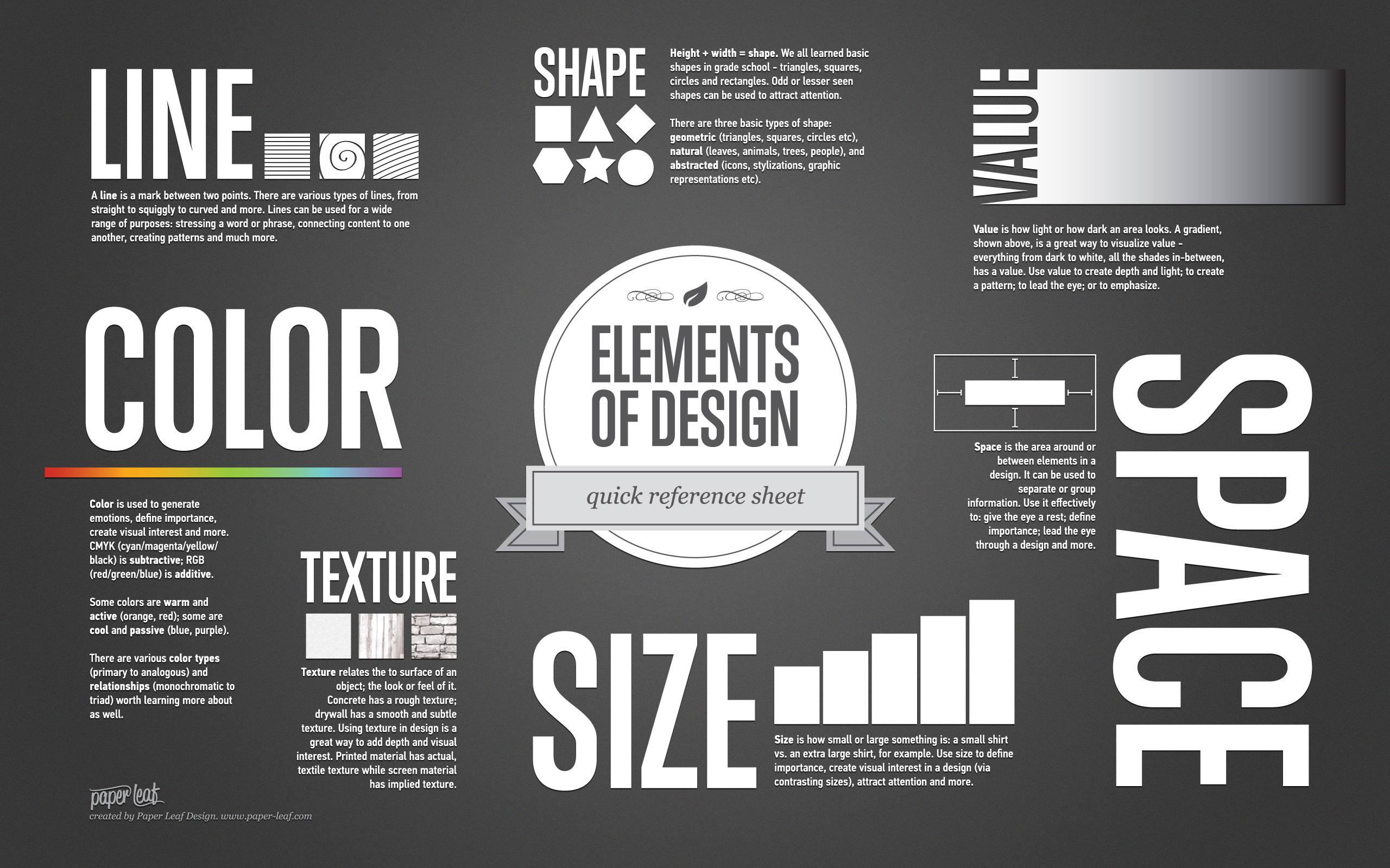Graphic Design Elements Poster