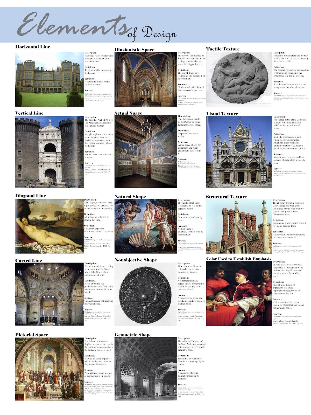 Interior Design Principles and Elements
